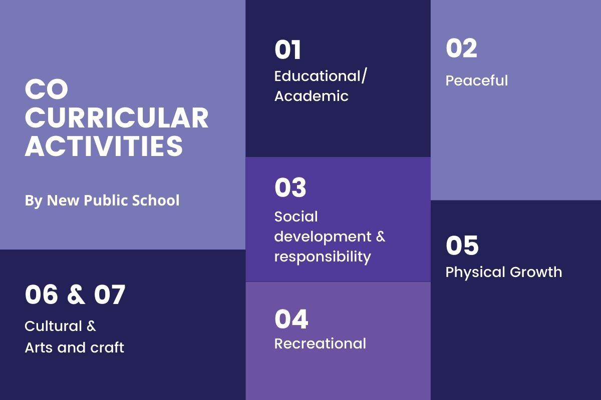 Co Curricular activities in school